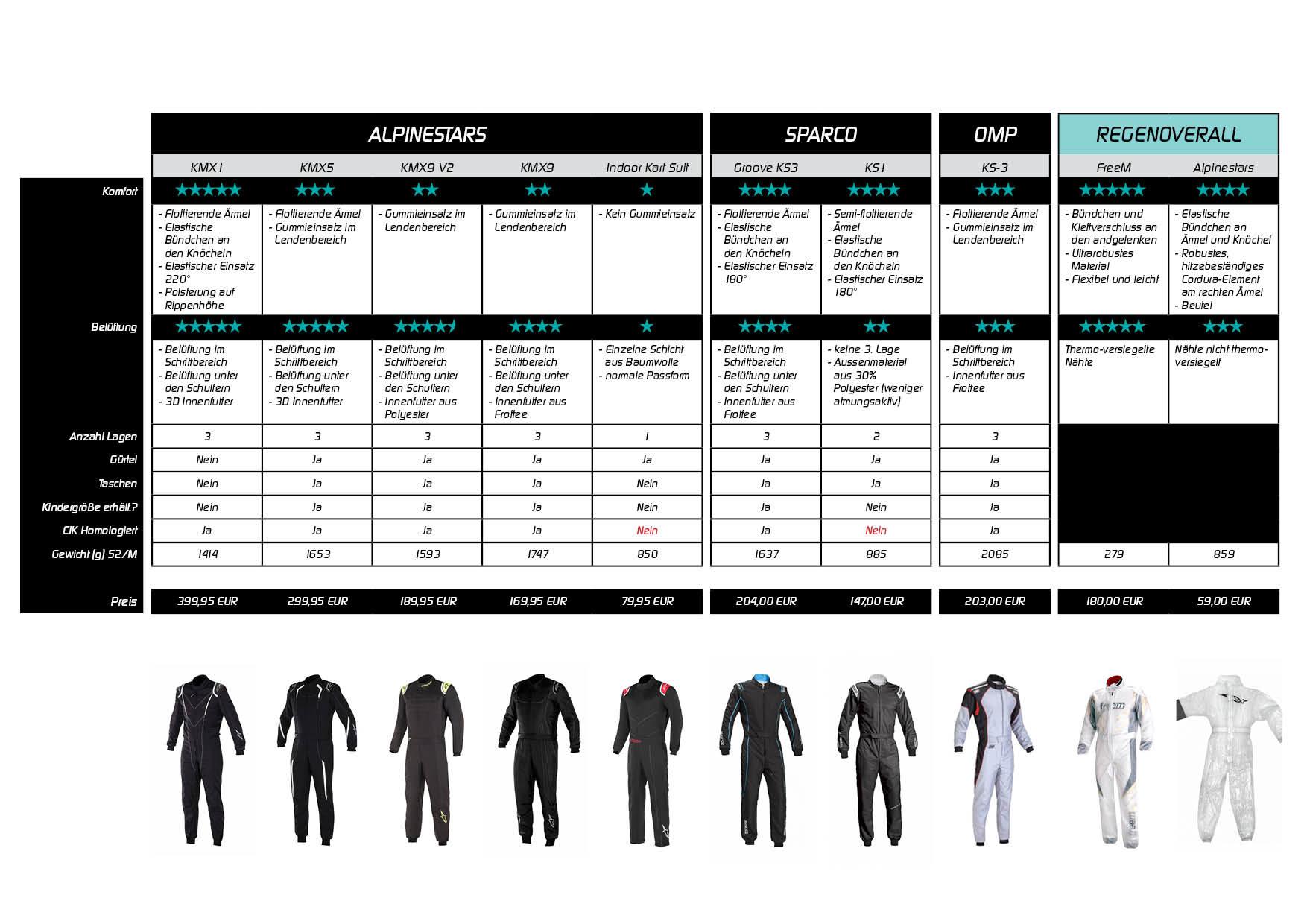 FreeM FreeM Suit Transparent