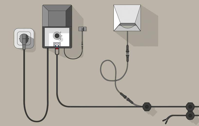 In-Lite buitenlampen en tuinverlichting 12 volt CABLE CAP STANDAARD (20ST)