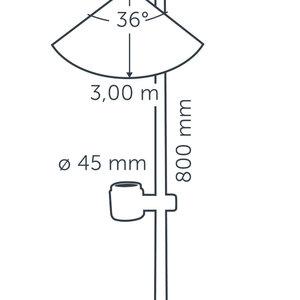 In-Lite buitenlampen en tuinverlichting 12 volt In-lite Mini Scope DUO