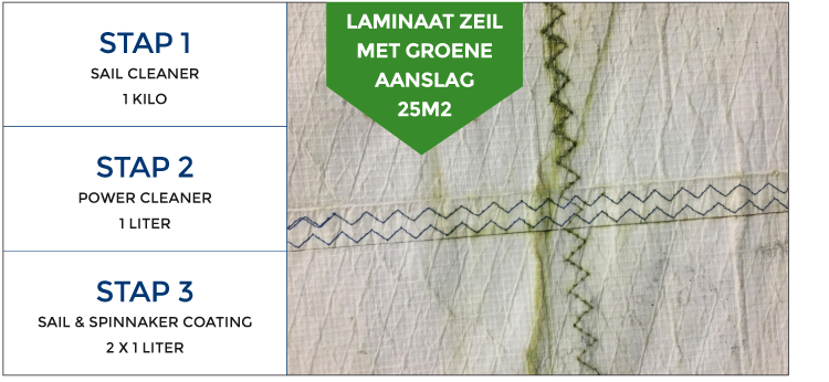 Needed for Laminate sail with green deposits 25 m2