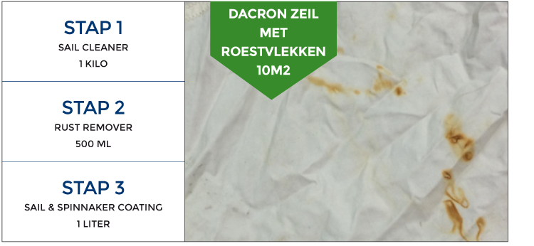 Des voiles en Dacron avec des taches de rouille, 10m2