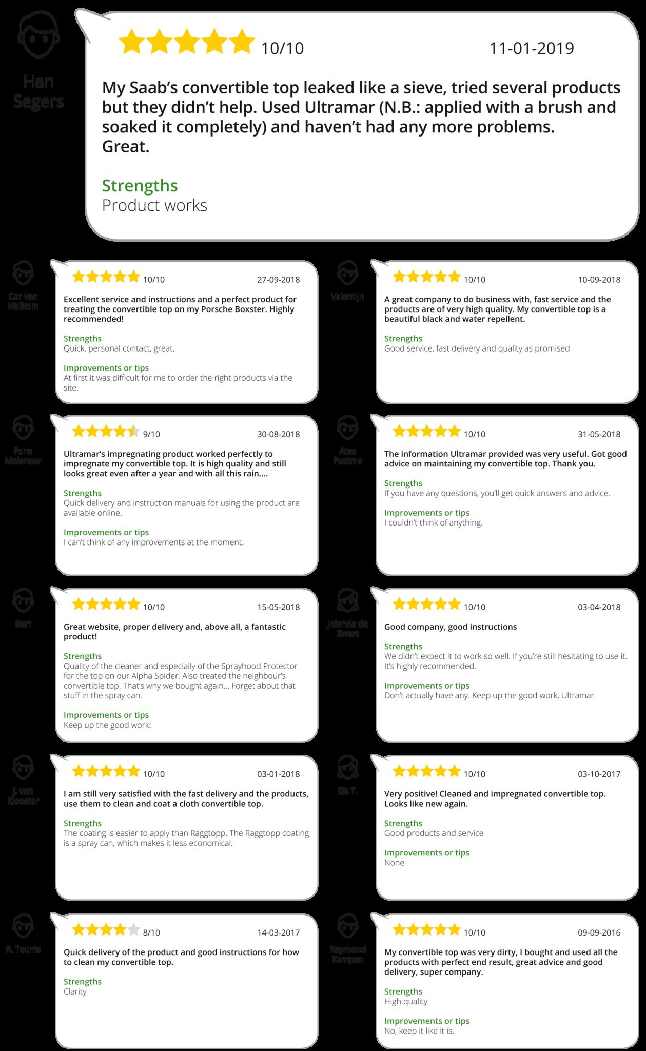 Convertible Top Reviews