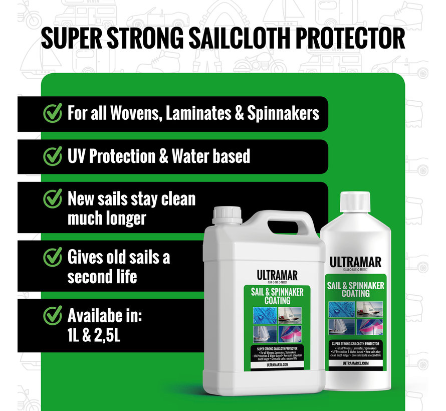 Super Strong Sailcloth Coating - SAIL & SPINNAKER COATING