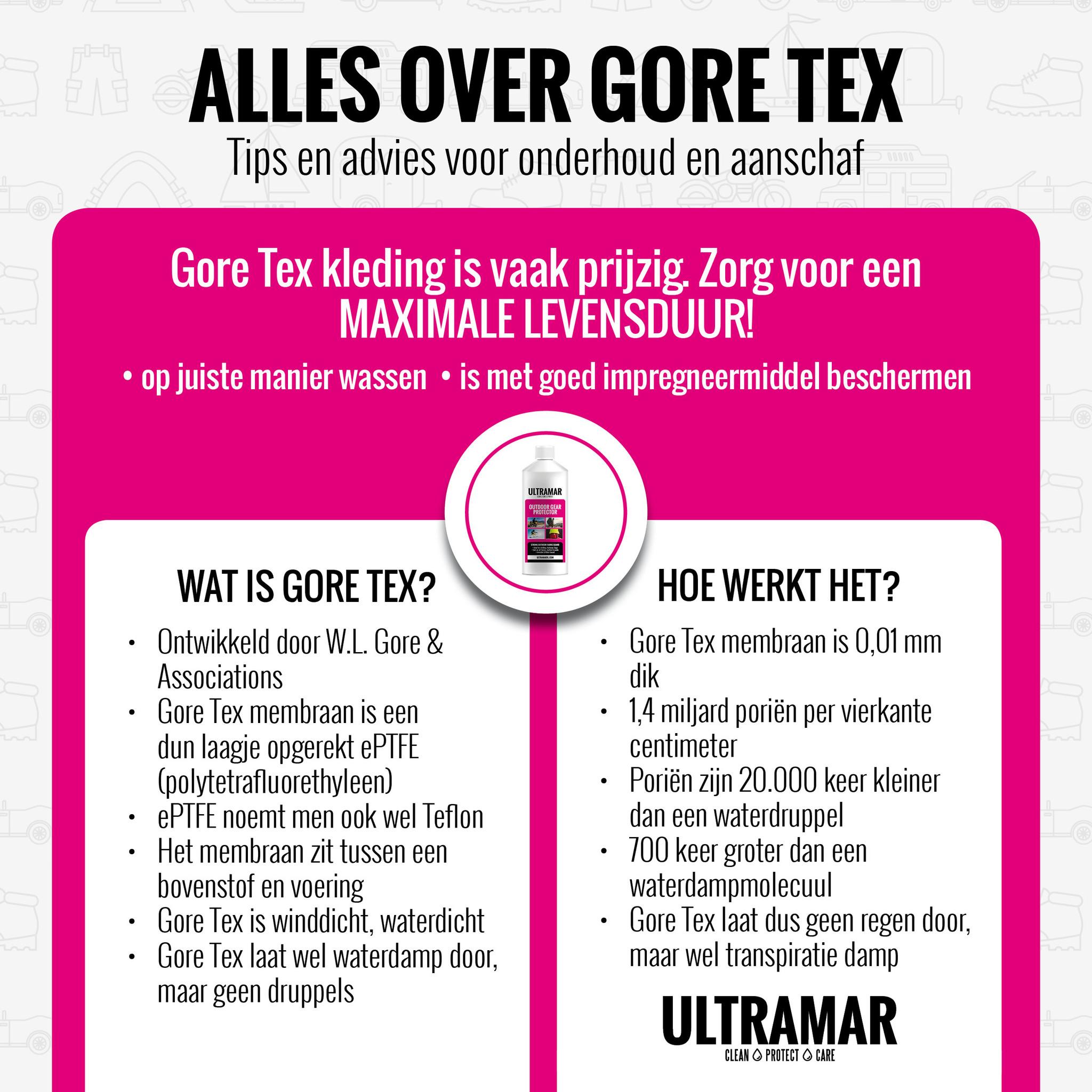 Gore Tex onderhoud tips en advies
