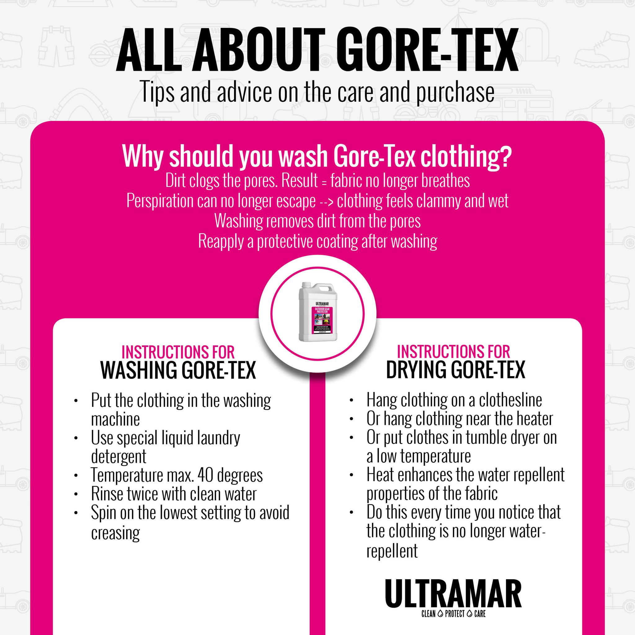 Wash Gore Tex