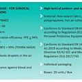 Temra FFP2  IIR medisch chirurgisch mondmaskers 20st, EN14683 PSM03 -L