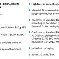 Temra FFP2  IIR medische mondmaskers PSM01-L