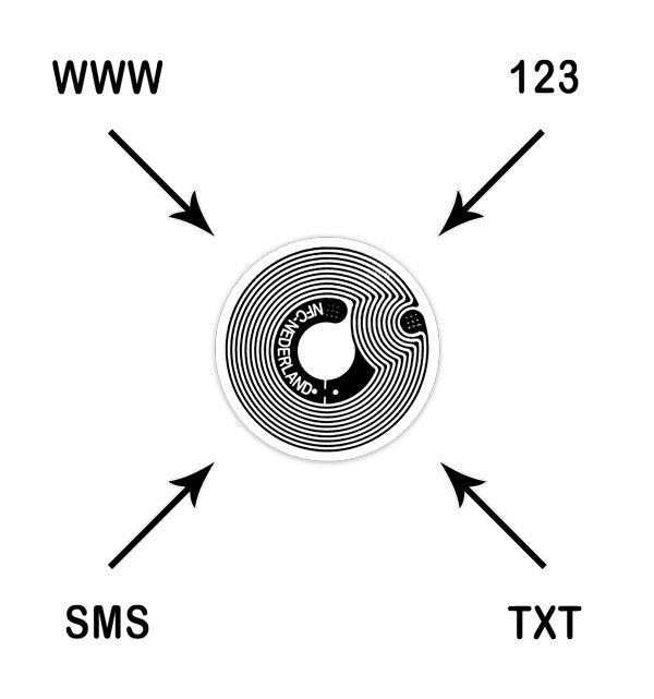 Programmeren van NFC-tags