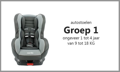 Group 1 (9 to 18 kg)