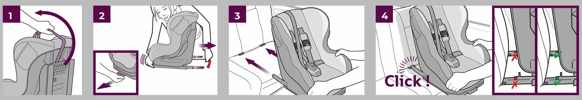 Autostoel Isofix Bevestiging
