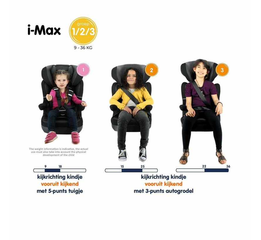 Highback booster i-Max - Group 1/2/3 - 9 to 36 KG - Access Grey