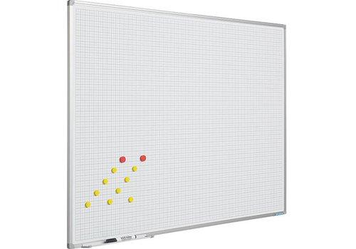 Whiteboard Geruit 2x2(1x1) cm. met Softline profiel