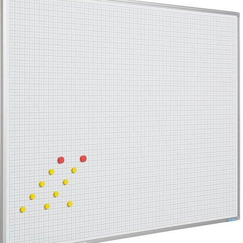 Whiteboarden met ruitjes en lijnen