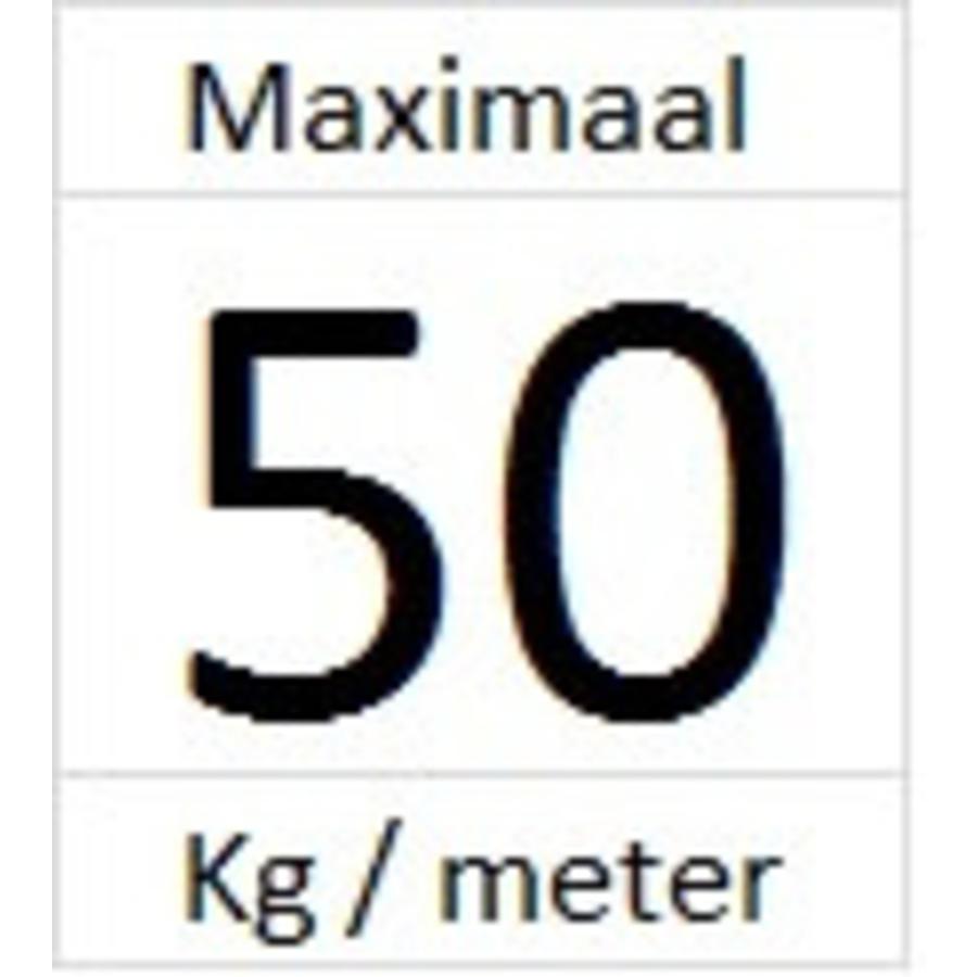 Artiteq Click Rail Pro.  Zwaarder uitgevoerd schilderij ophangsysteem, belastbaar tot 50 kg. /m. Kleur RAL 9016 overschilderbaar-5