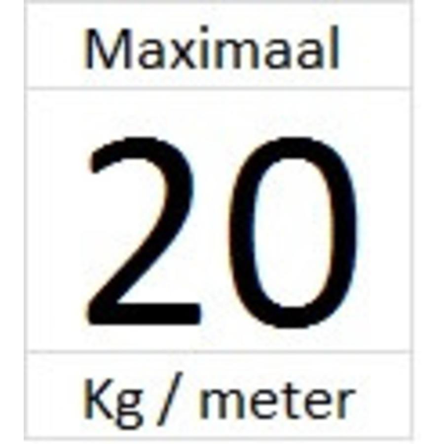 Staaldraad 2 mm. met Twister-2