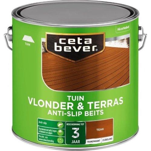 Cetabever Tuin Vlonder en Terras Anti Slip Beits Transparant Zijdeglans - Teak - 2,5 liter
