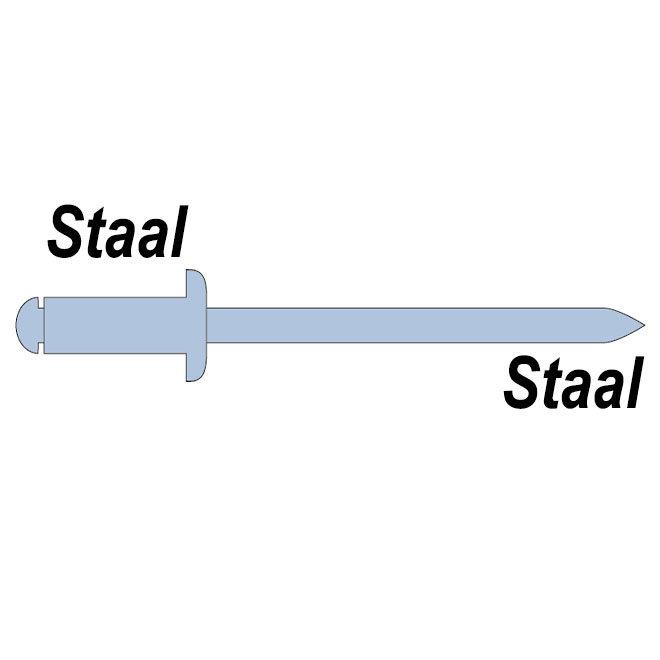 Body staal - Trekpen staal