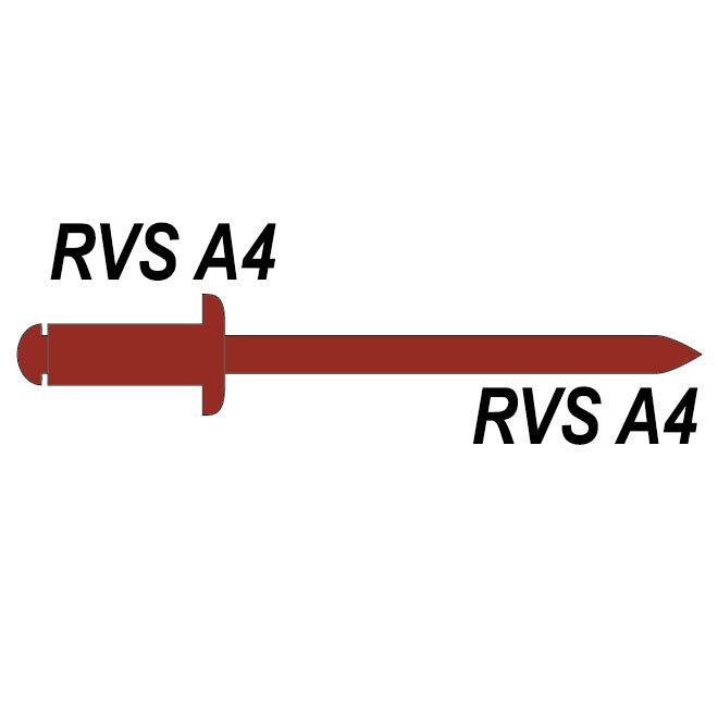 Body RVS A4 - Trekpen RVS A4