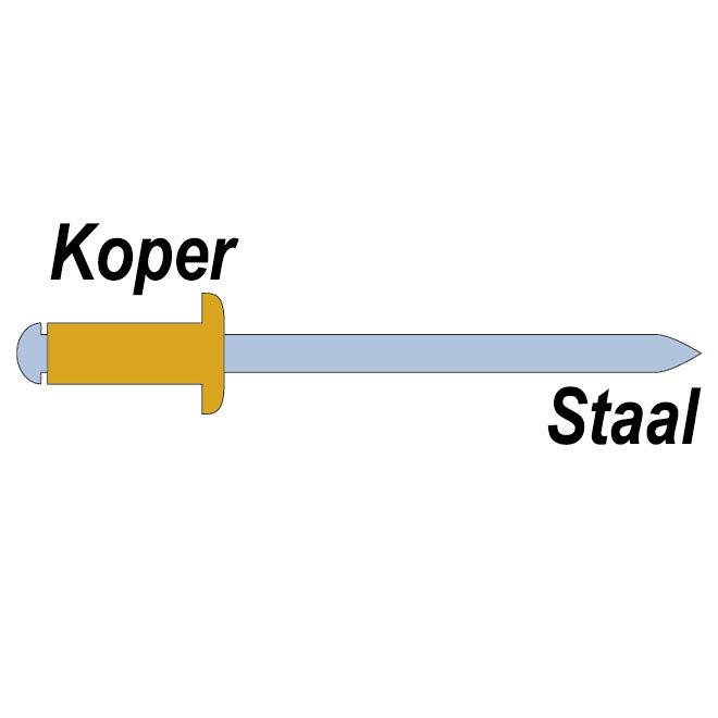 Body koper - Trekpen staal