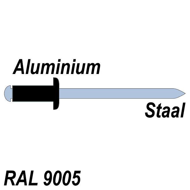 Body aluminium - Trekpen staal - RAL 9005 Zwart