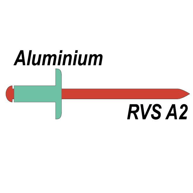 Body aluminium - Trekpen RVS A2