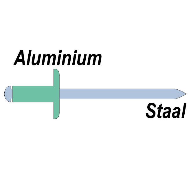 Body aluminium - Trekpen staal