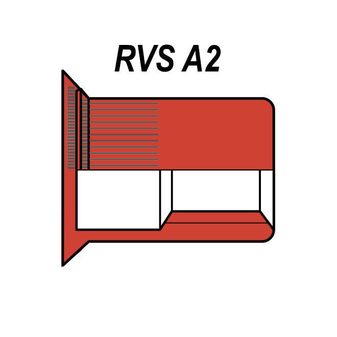 Verzonken - RVS A2