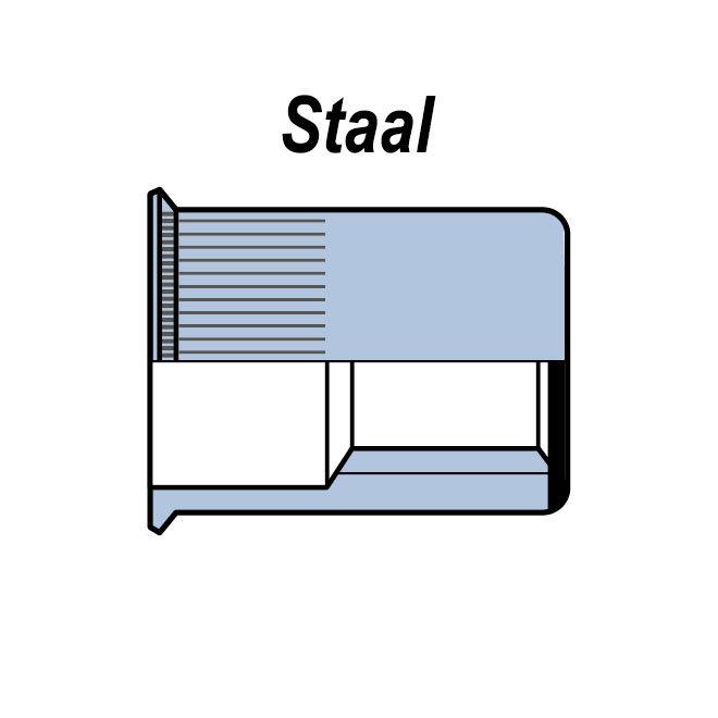 Gesloten - Gereduceerd verzonken - Staal