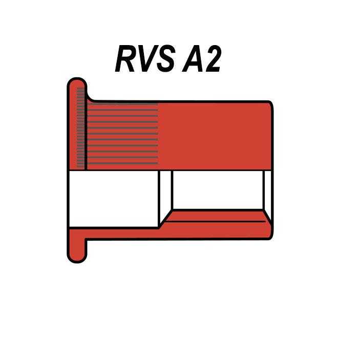 Cilindrisch - RVS A2