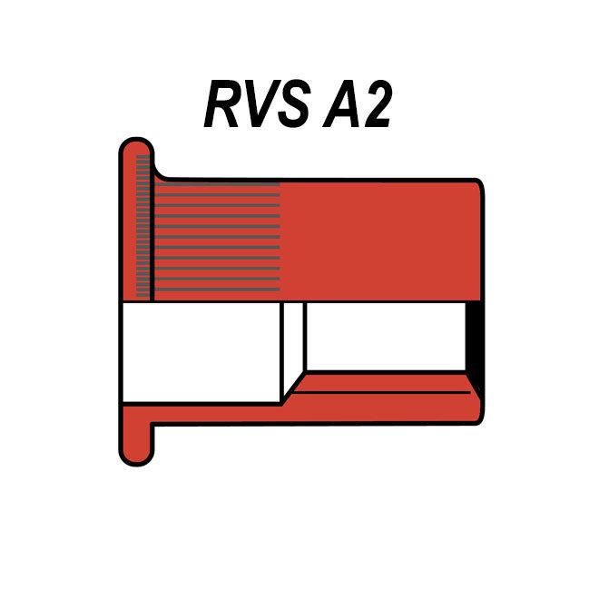 Gesloten - Cilindrisch - RVS A2