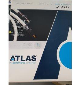 Atlas Equator Integra