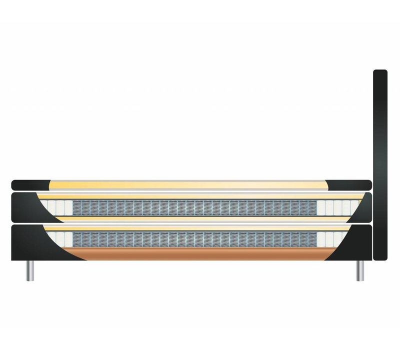 Elektrische boxspring  Grande 180 * 200