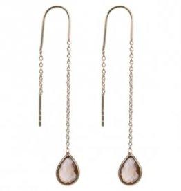 Treasure Silver earrings GP citrine