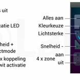 Super Saver 6-PACK 4 Watt GU10 Wi-Fi LED spotlights + Wifi Box + Remote