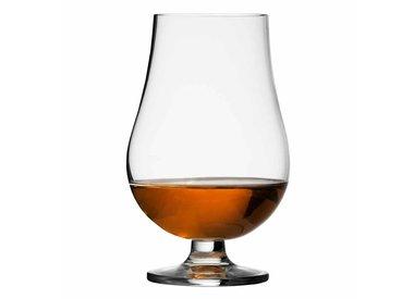 Rum & Spirits