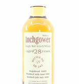 Inchgower Inchgower 28 Years Old 1982 2010 - Cask 6965 - Bladnoch Forum 50.4%