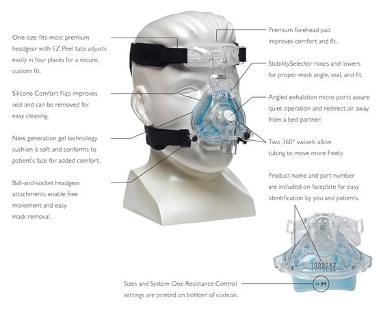 Philips Respironics Philips Respironics Comfort Gel Blue masker