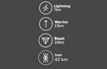 Strong Viking Afstand printjes