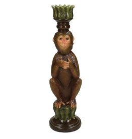 Monkey Candlestick