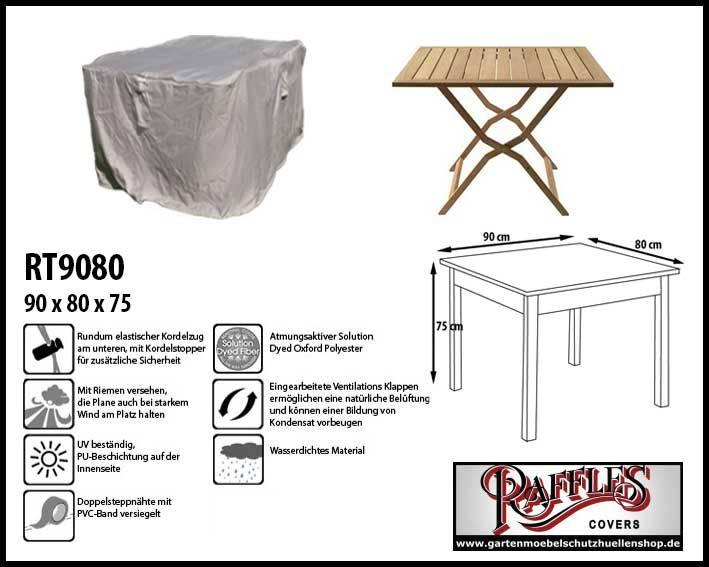 Schutzabdeckung Fur Gartentisch 90 X 80 Cm