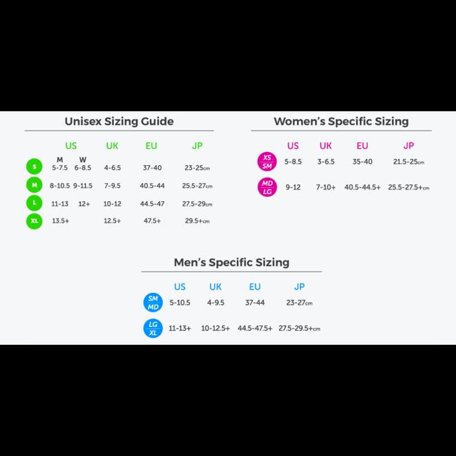 Injinji Run Lightweight NoShow Zehensocken Levels