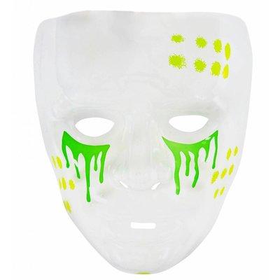 Pvc Masker Giftige Stoffen