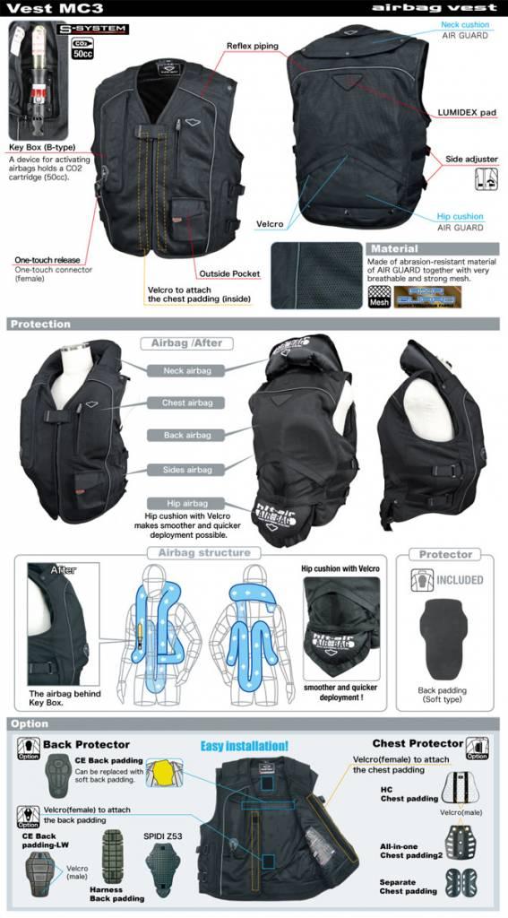 HIT AIR HIT AIR Bodyprotector model MC