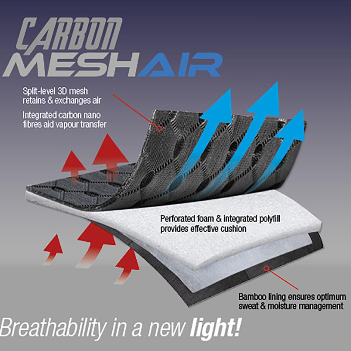 LE MIEUX LeMieux zadeldoek carbon mesh air