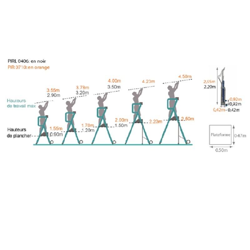 Solide Solide PIRL telescopisch werkplatform 4-6 treden
