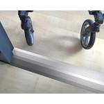 Schwellwertprofil - Schwellwert-Ersatzschwellenunterstützung in Innenräumen