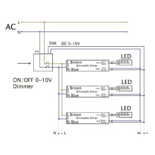 PURPL LED panel 1-10V Lysdæmper