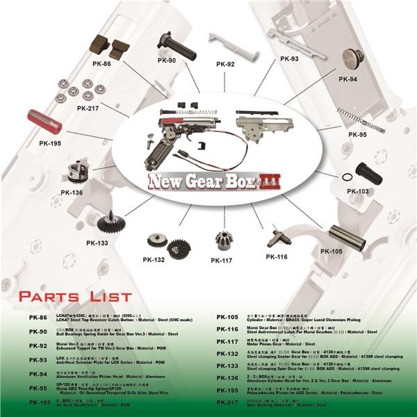 LCT TX-MIG Tactical AEG New Gen 1.33 Joule - BK