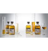 Elixer Distillers 12 April