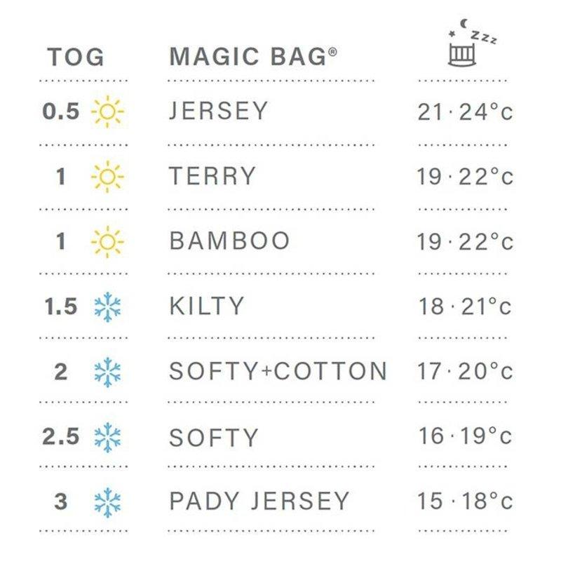 Bemini 18-36 Maanden Slaapzak 4-seizoenen Uni - Pijpjes / Beentjes en Afritsbare Mouwen - Zomer Voorjaar Herfst - Osaka Quilted Blauw - 1.5 Tog - 110 cm
